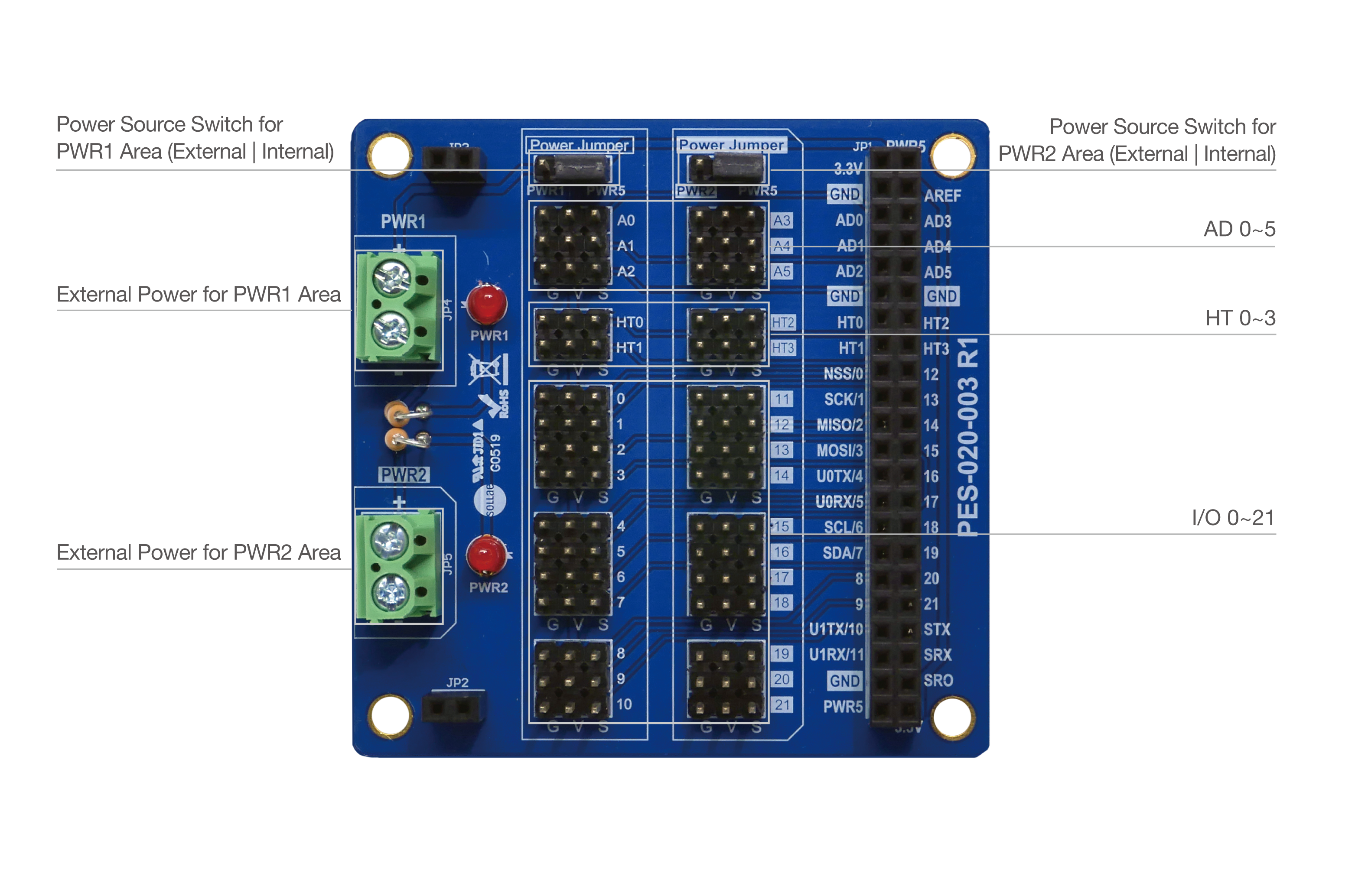 PWM and Sensor Board Hardware