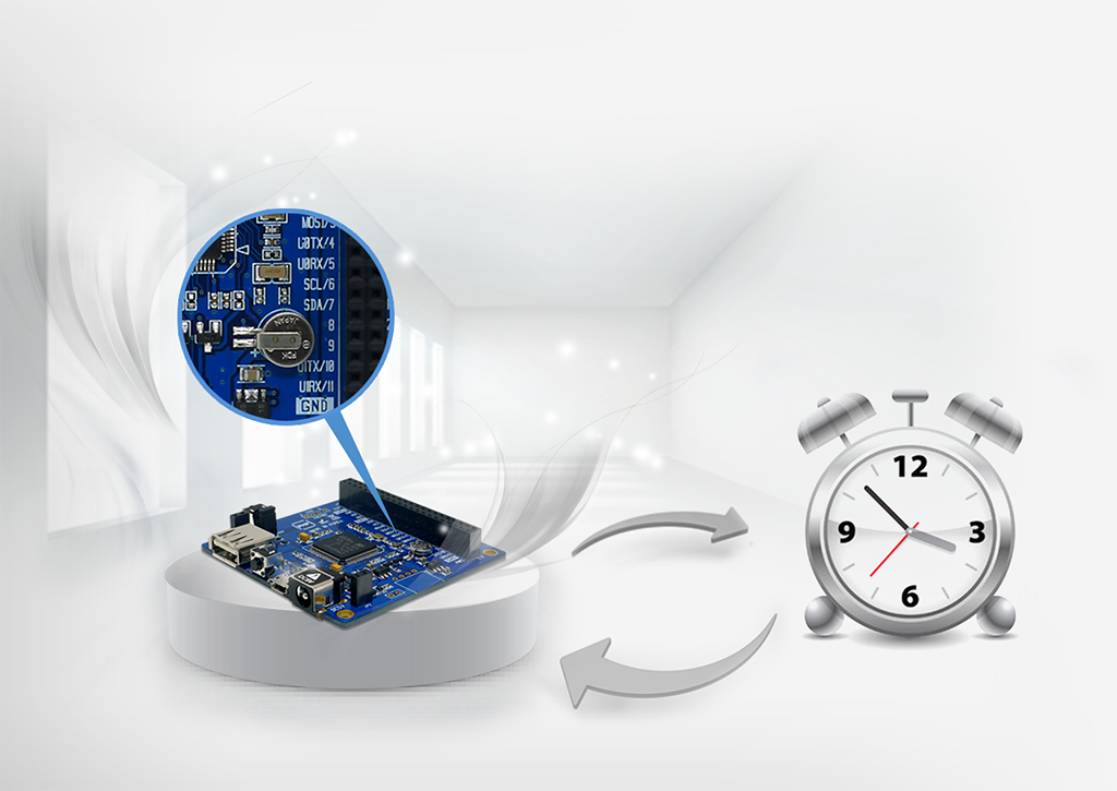 RTC(Real-Time Clock)