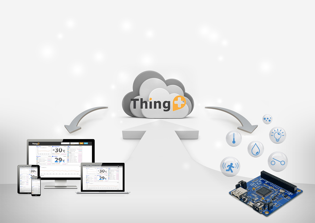IoT Cloud Sevice