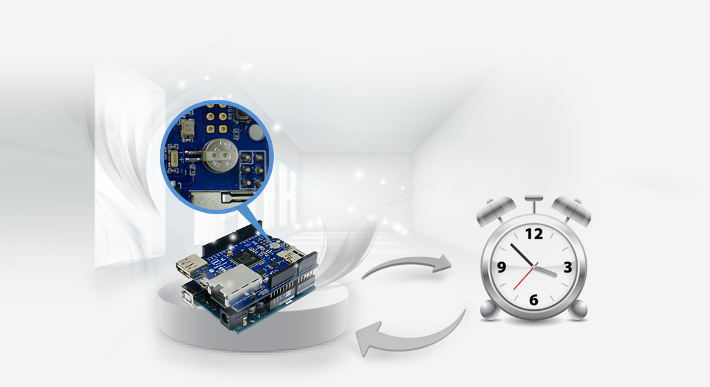 RTC (Real-Time Clock)