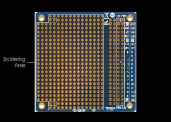 Proto Board Hardware